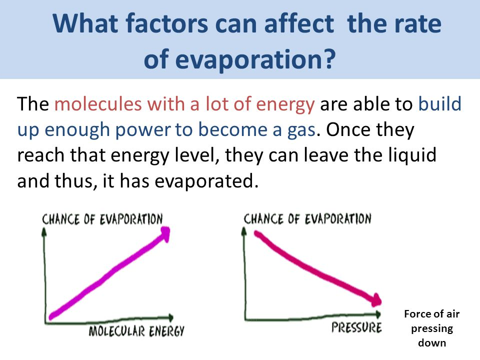 What factors can affect the rate of evaporation