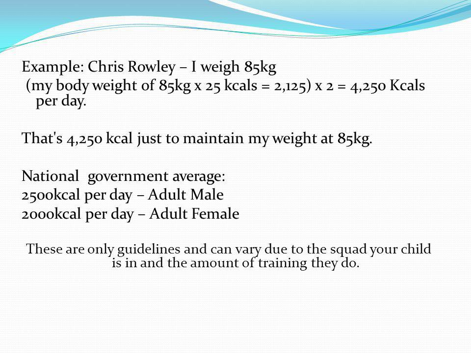 Example: Chris Rowley – I weigh 85kg