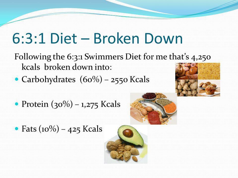 6:3:1 Diet – Broken Down Following the 6:3:1 Swimmers Diet for me that's 4,250 kcals broken down into:
