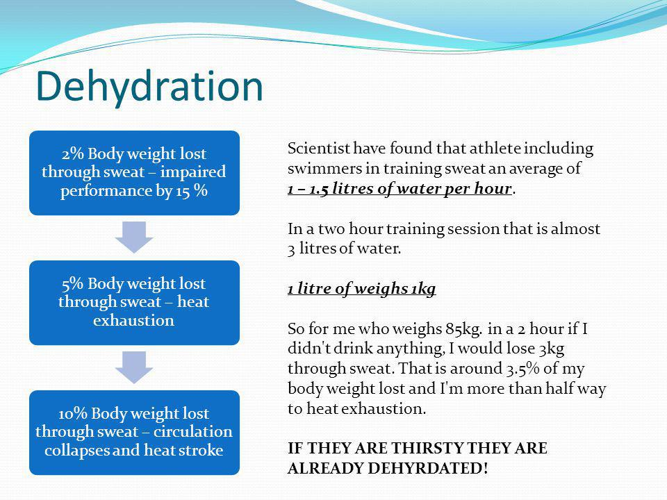 Dehydration 2% Body weight lost through sweat – impaired performance by 15 % 5% Body weight lost through sweat – heat exhaustion.
