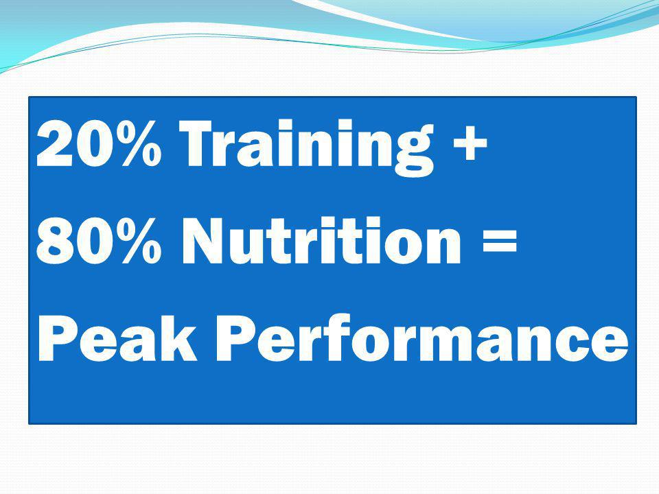 20% Training + 80% Nutrition = Peak Performance