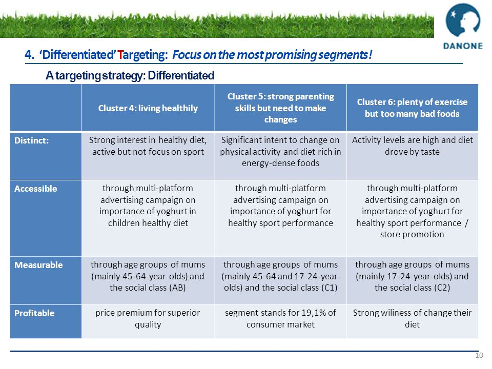 4. 'Differentiated' Targeting: Focus on the most promising segments!