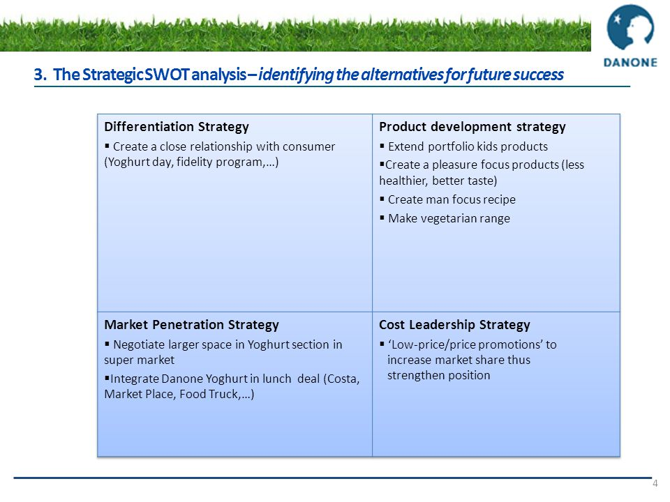 Consultants 3. The Strategic SWOT analysis – identifying the alternatives for future success. Differentiation Strategy.