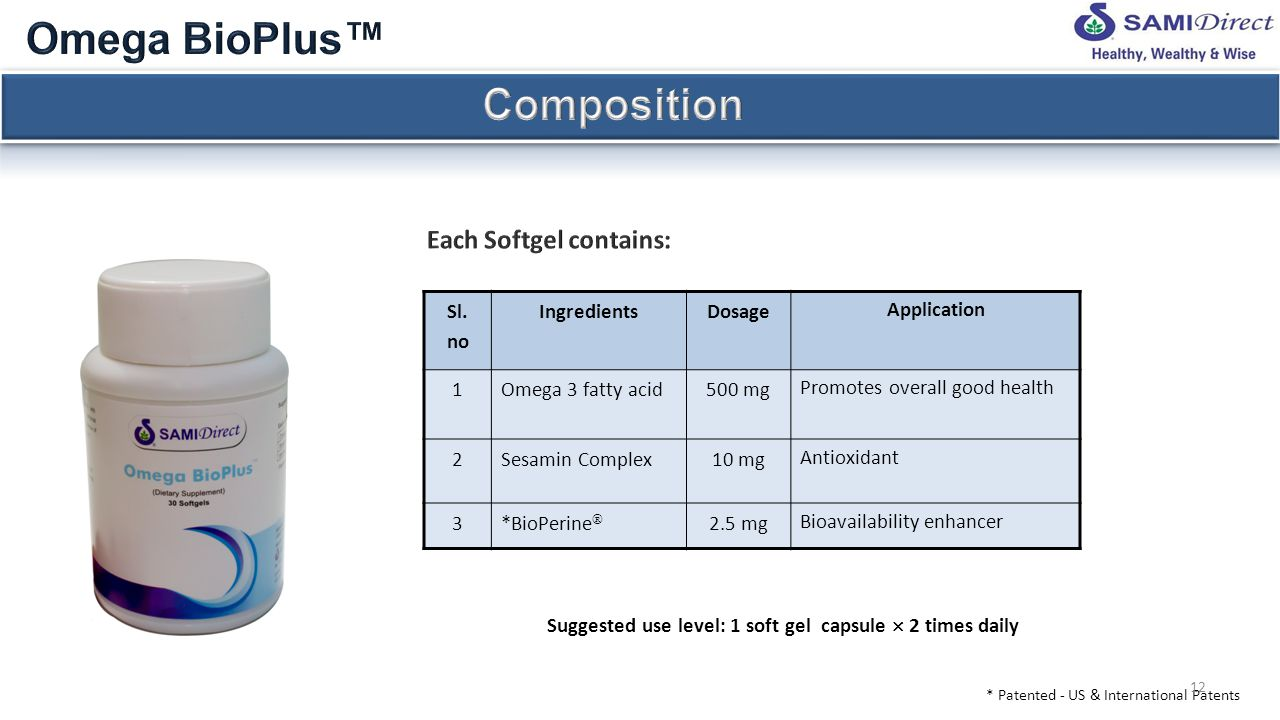 Suggested use level: 1 soft gel capsule  2 times daily
