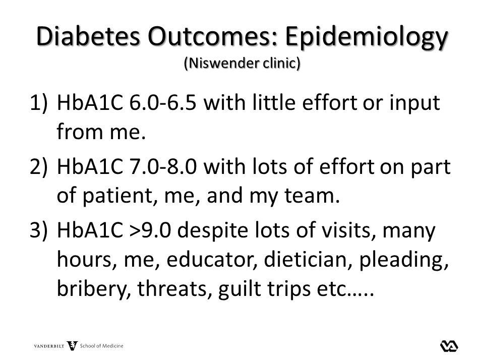 Diabetes Outcomes: Epidemiology (Niswender clinic)