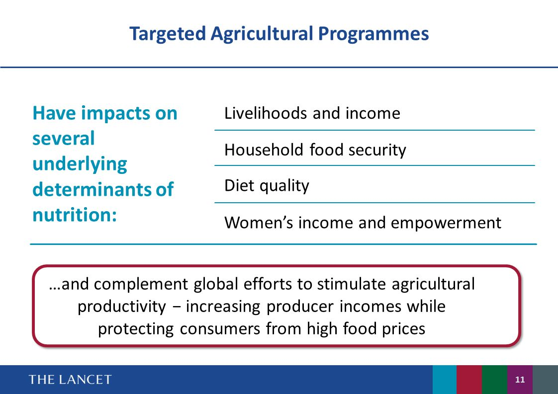 Targeted Agricultural Programmes