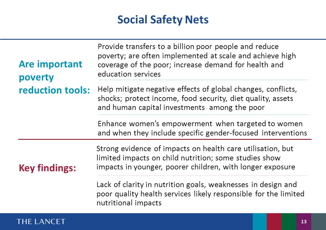 Social Safety Nets Are important poverty reduction tools:
