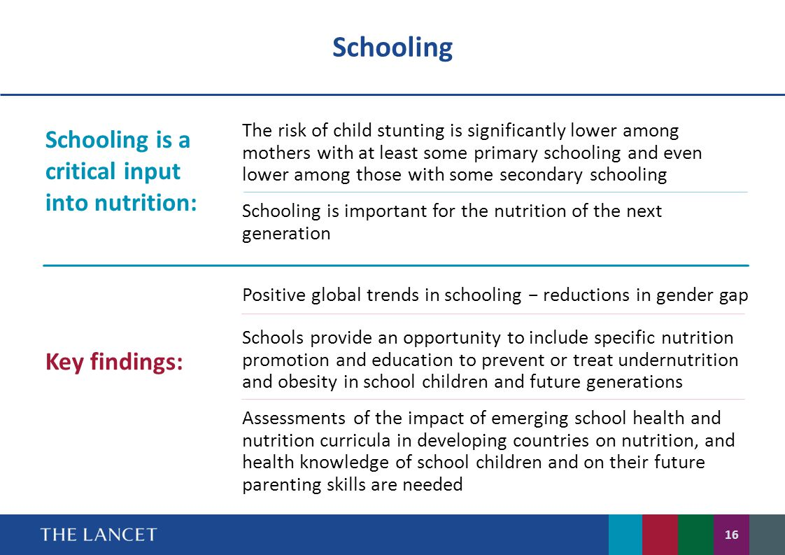Schooling Schooling is a critical input into nutrition: Key findings:
