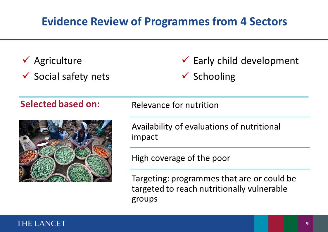 Evidence Review of Programmes from 4 Sectors