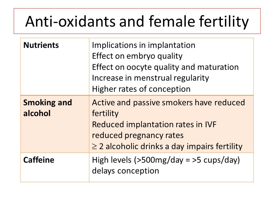 Anti-oxidants and female fertility