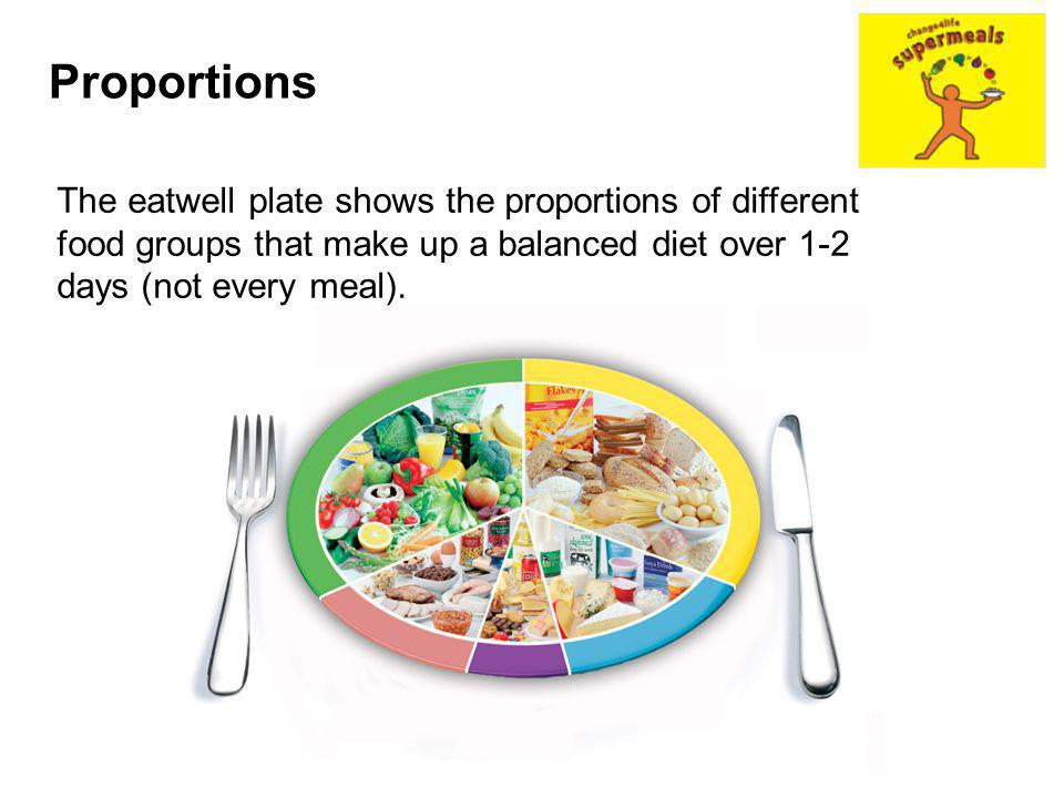 Proportions The eatwell plate shows the proportions of different food groups that make up a balanced diet over 1-2 days (not every meal).