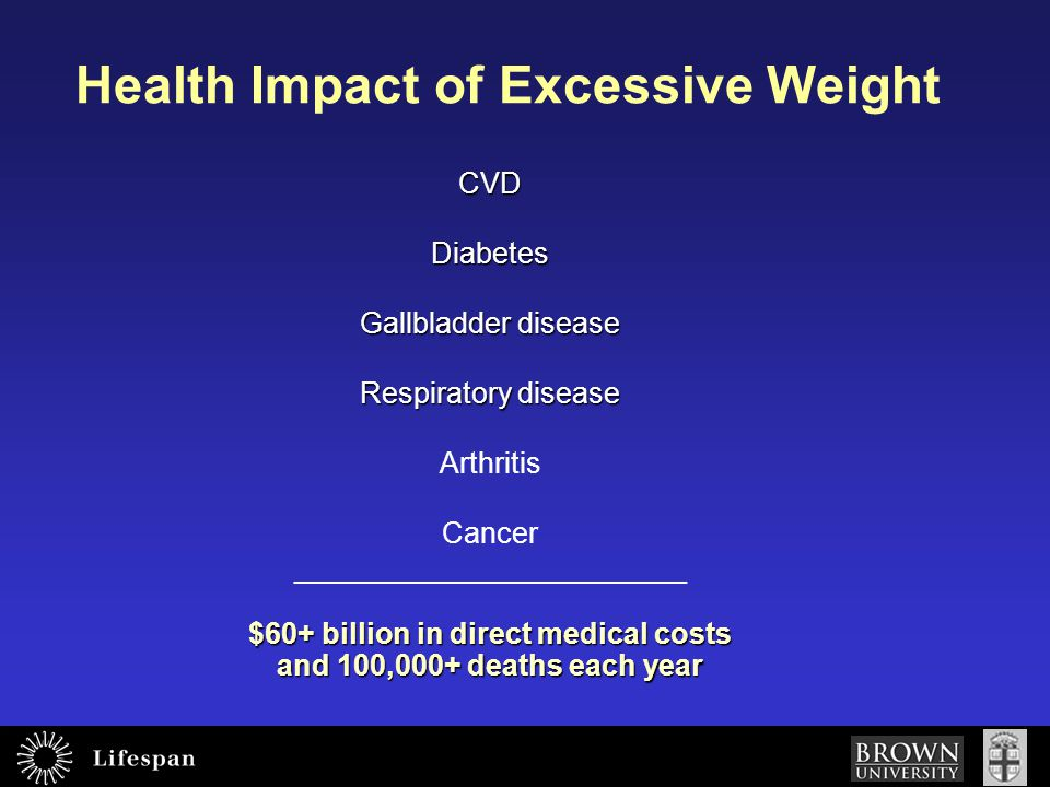 Health Impact of Excessive Weight