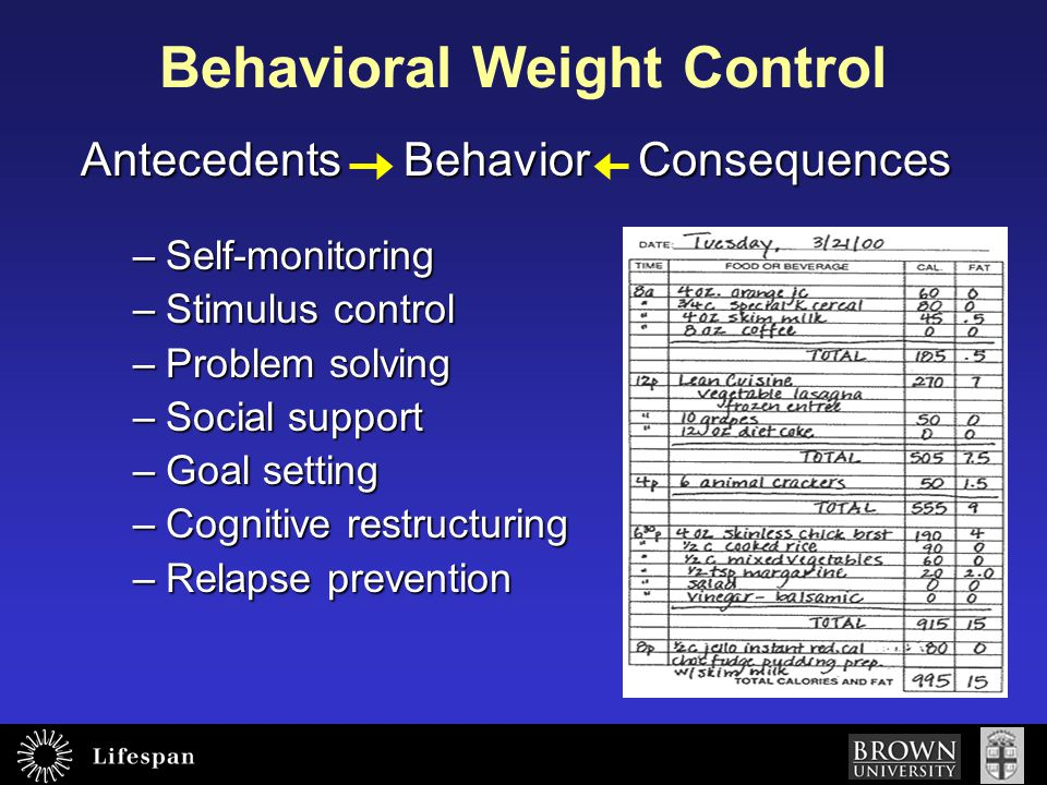 Behavioral Weight Control