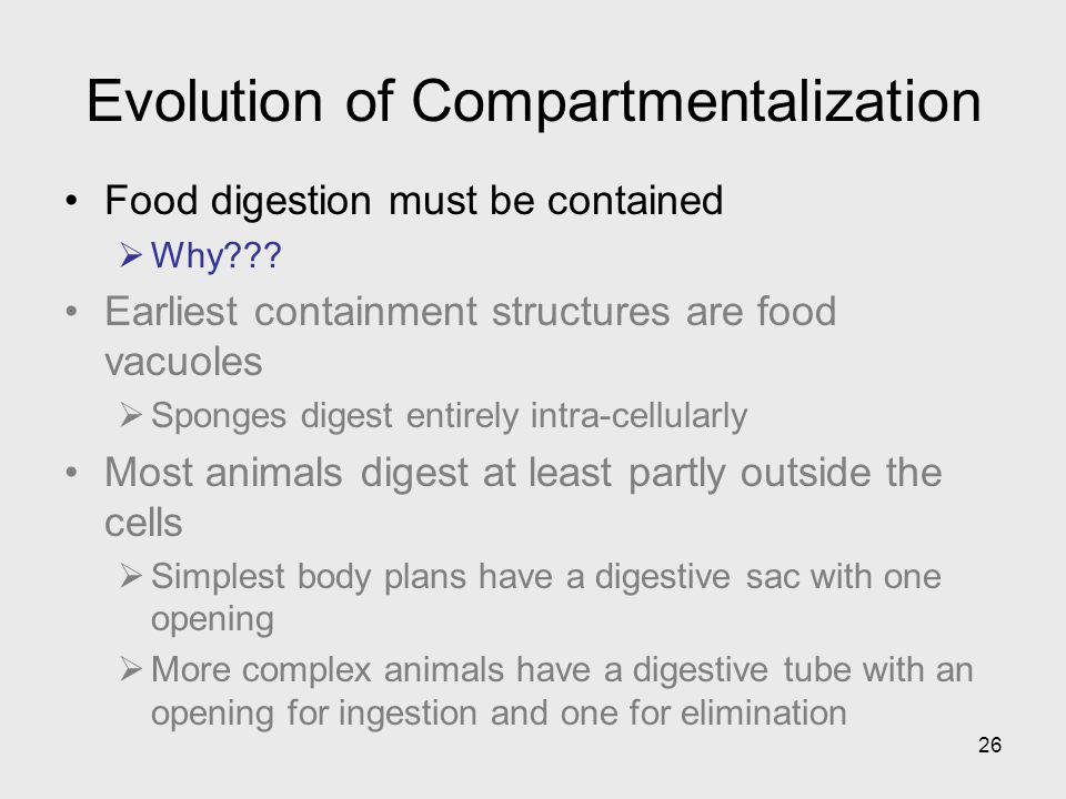 Evolution of Compartmentalization