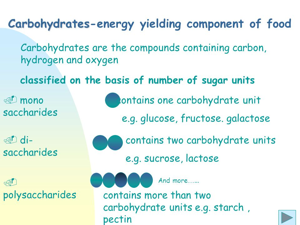 Carbohydrates-energy yielding component of food