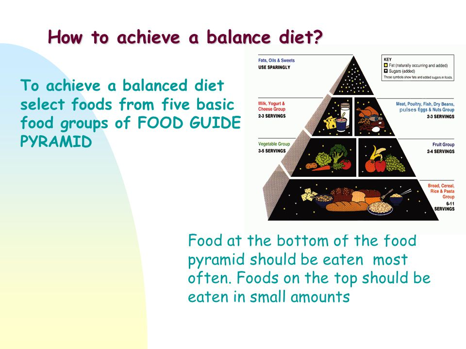 How to achieve a balance diet