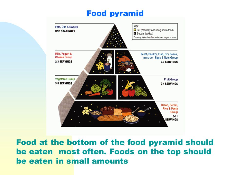 Food pyramid pulses. Food at the bottom of the food pyramid should be eaten most often.