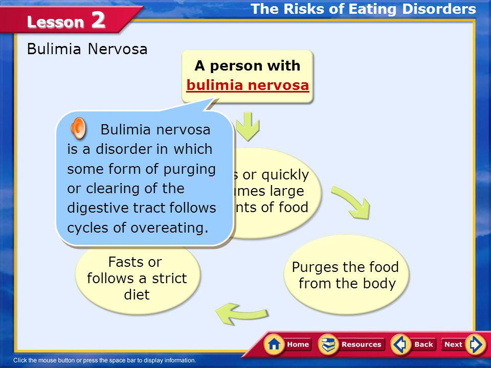 The Risks of Eating Disorders