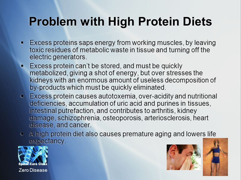 Problem with High Protein Diets