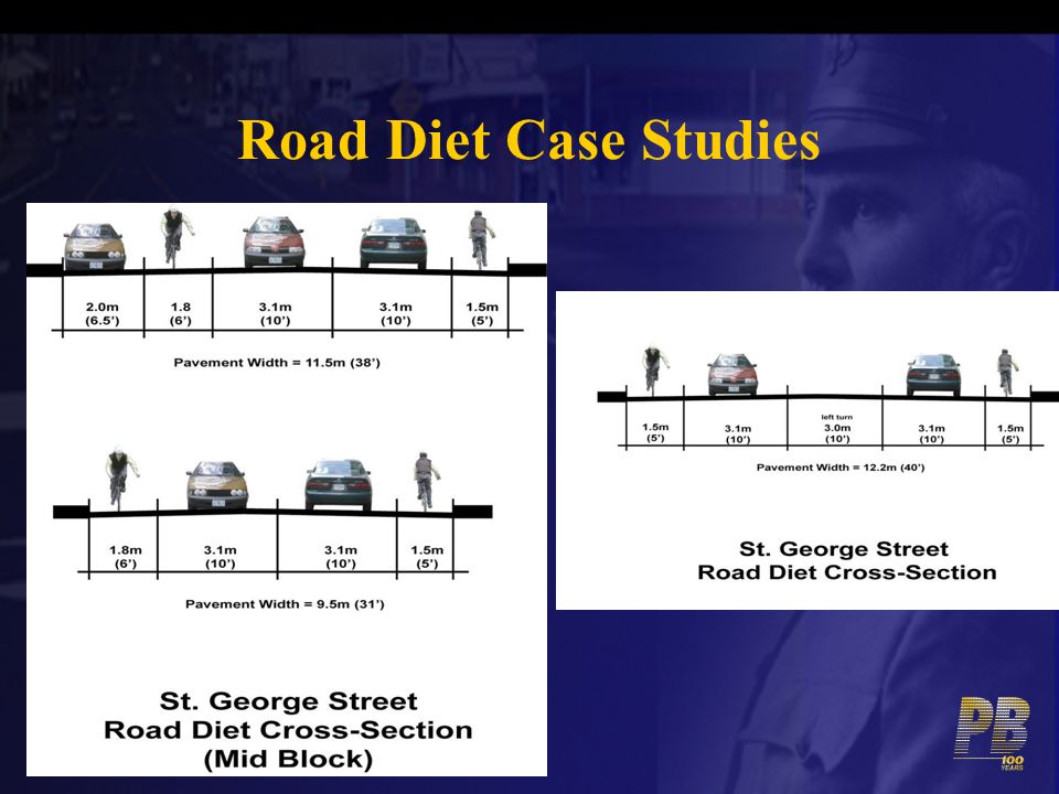 Road Diet Case Studies