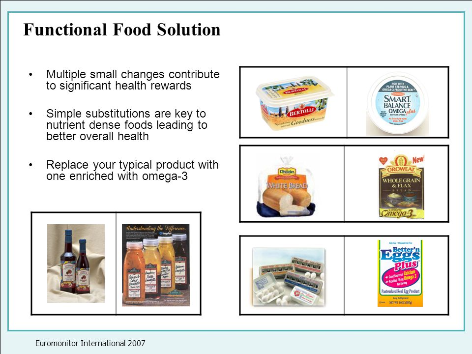 Functional Food Solution