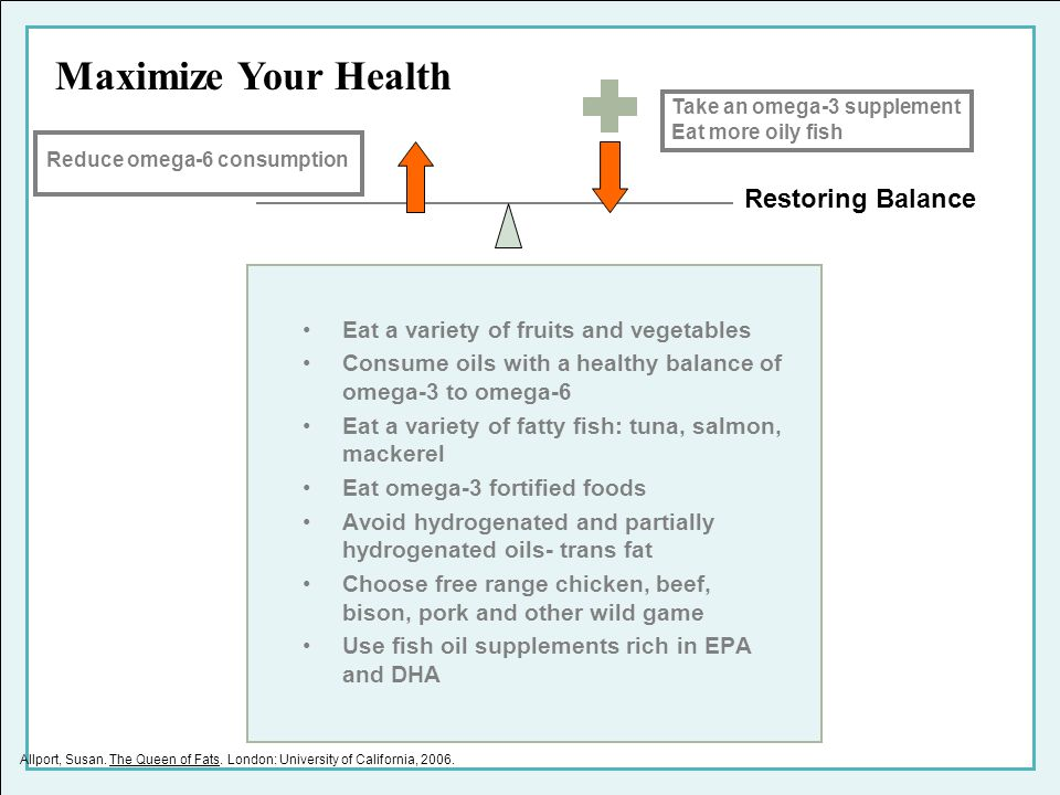 Maximize Your Health Restoring Balance