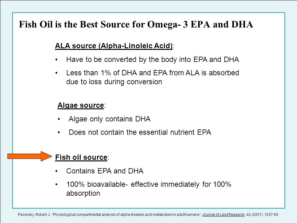 Fish Oil is the Best Source for Omega- 3 EPA and DHA