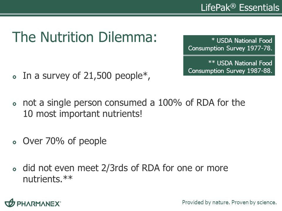 The Nutrition Dilemma: