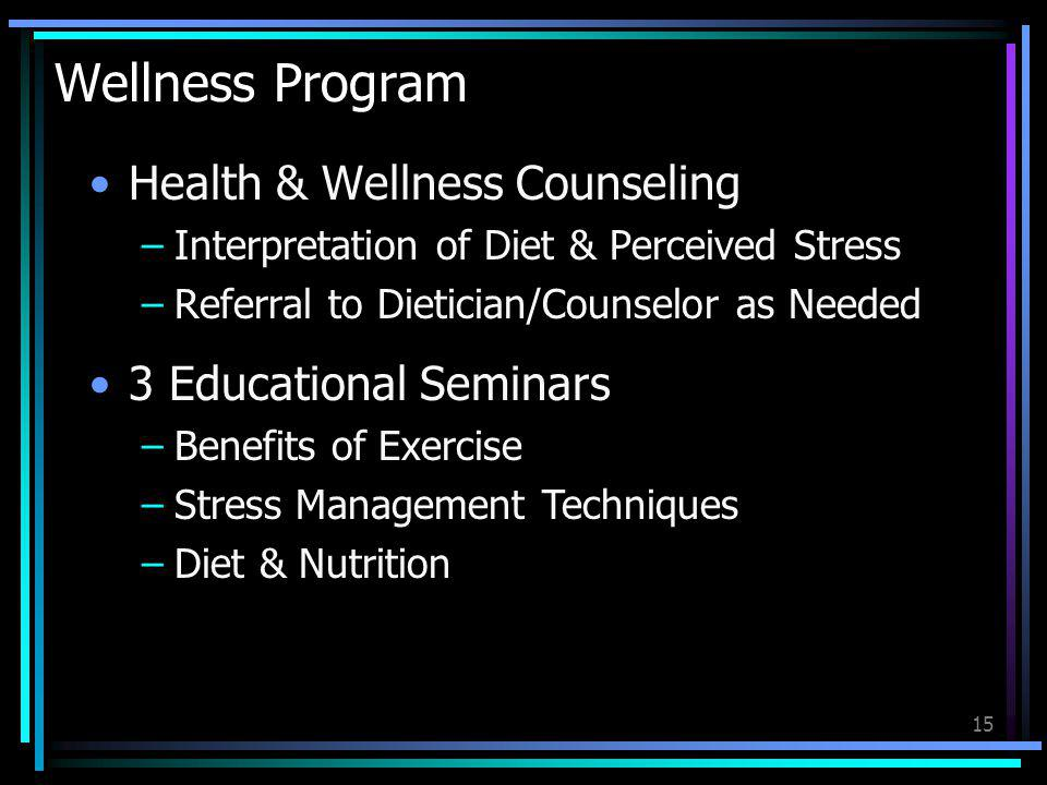 Wellness Program Health & Wellness Counseling 3 Educational Seminars