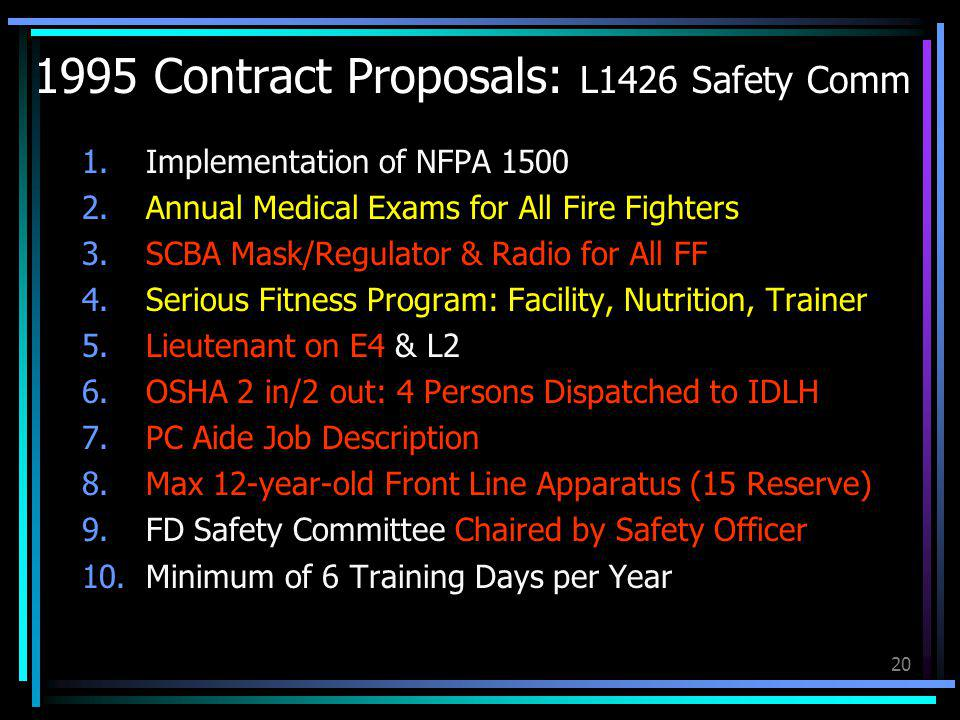 1995 Contract Proposals: L1426 Safety Comm