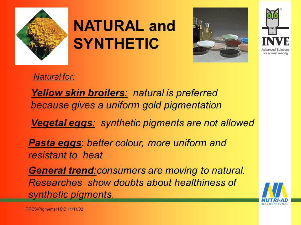 NATURAL PIGMENTS PRES/Pigments/1 DD 14/11/ ppt video online download
