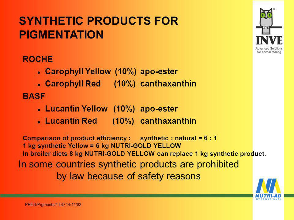 SYNTHETIC PRODUCTS FOR PIGMENTATION