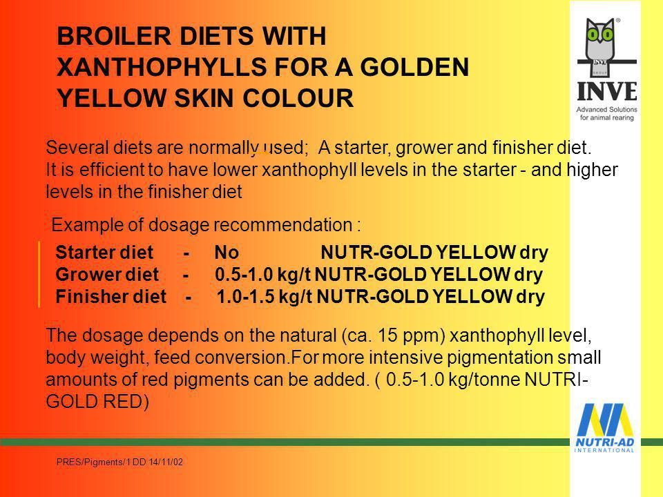BROILER DIETS WITH XANTHOPHYLLS FOR A GOLDEN YELLOW SKIN COLOUR