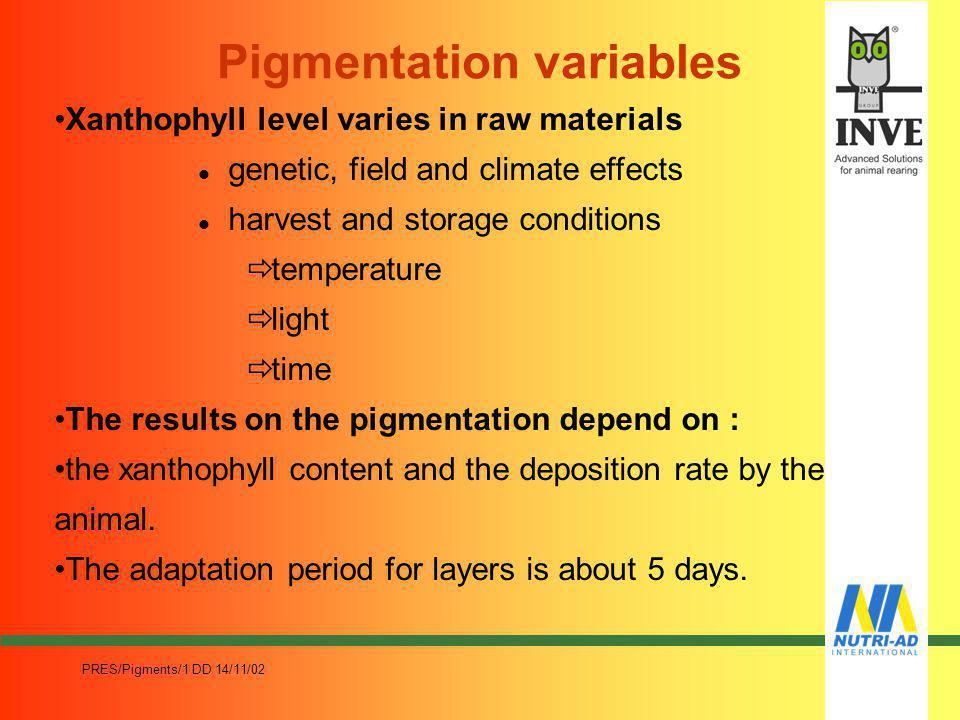 Pigmentation variables