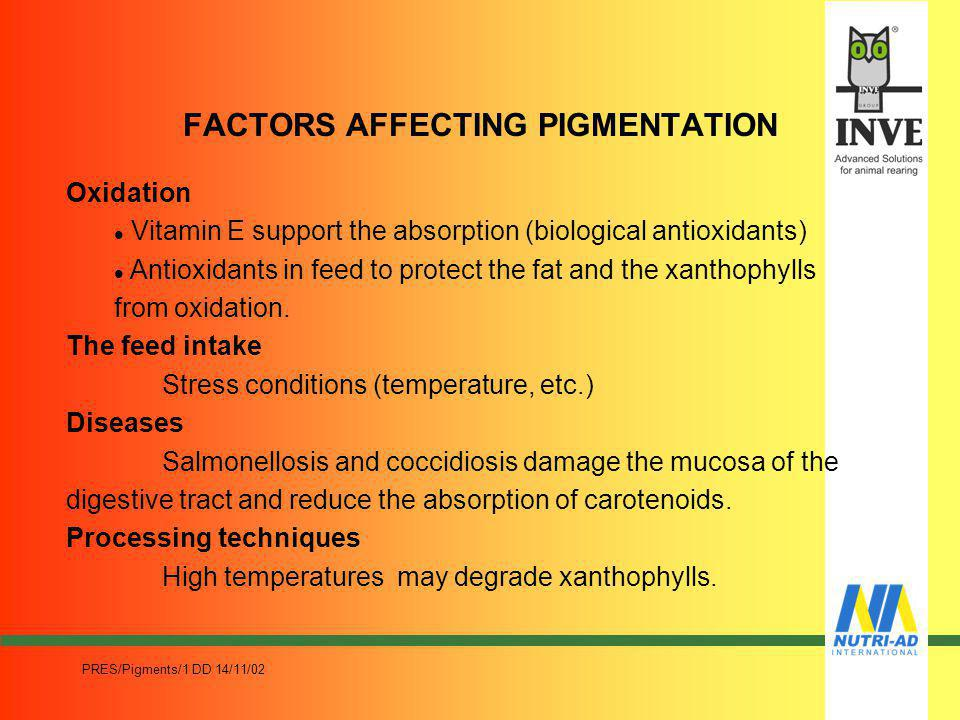 FACTORS AFFECTING PIGMENTATION