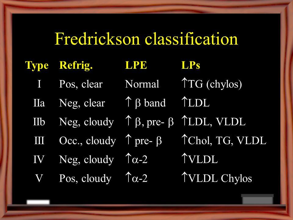 Fredrickson classification