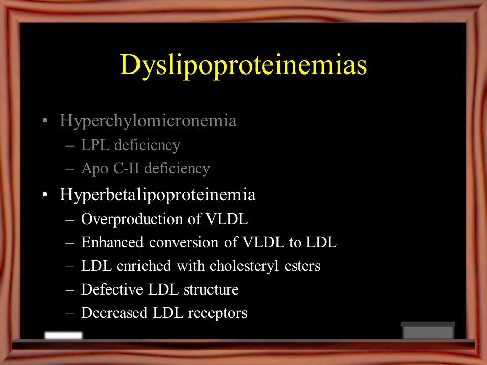 Dyslipoproteinemias Hyperchylomicronemia Hyperbetalipoproteinemia