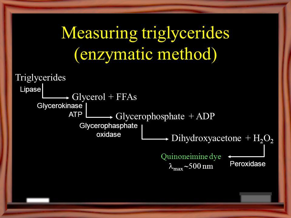 Measuring triglycerides (enzymatic method)