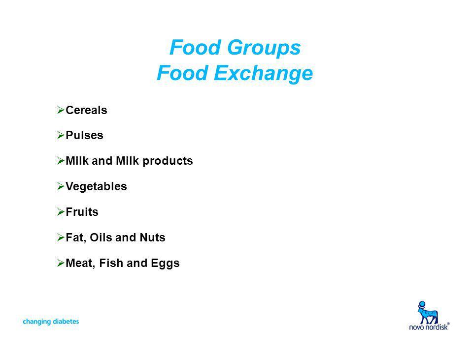 Food Groups Food Exchange