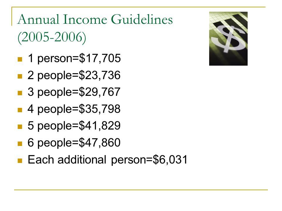 Annual Income Guidelines (2005-2006)