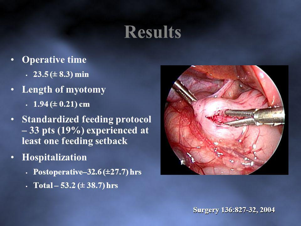 Results Operative time Length of myotomy