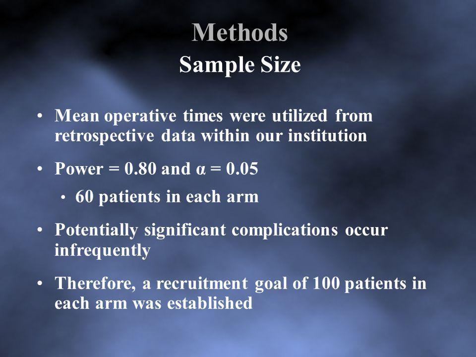 Methods Sample Size Mean operative times were utilized from retrospective data within our institution.