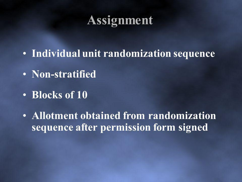Assignment Individual unit randomization sequence Non-stratified