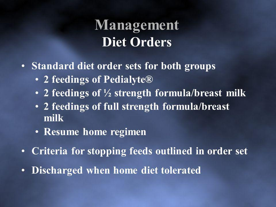 Management Diet Orders