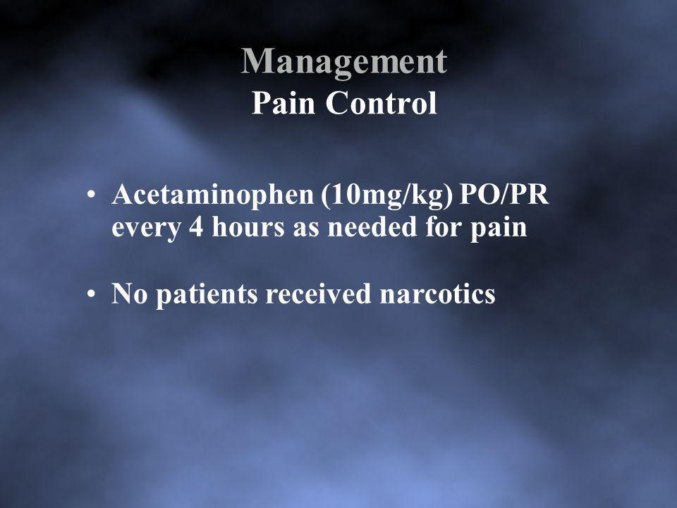 Management Pain Control