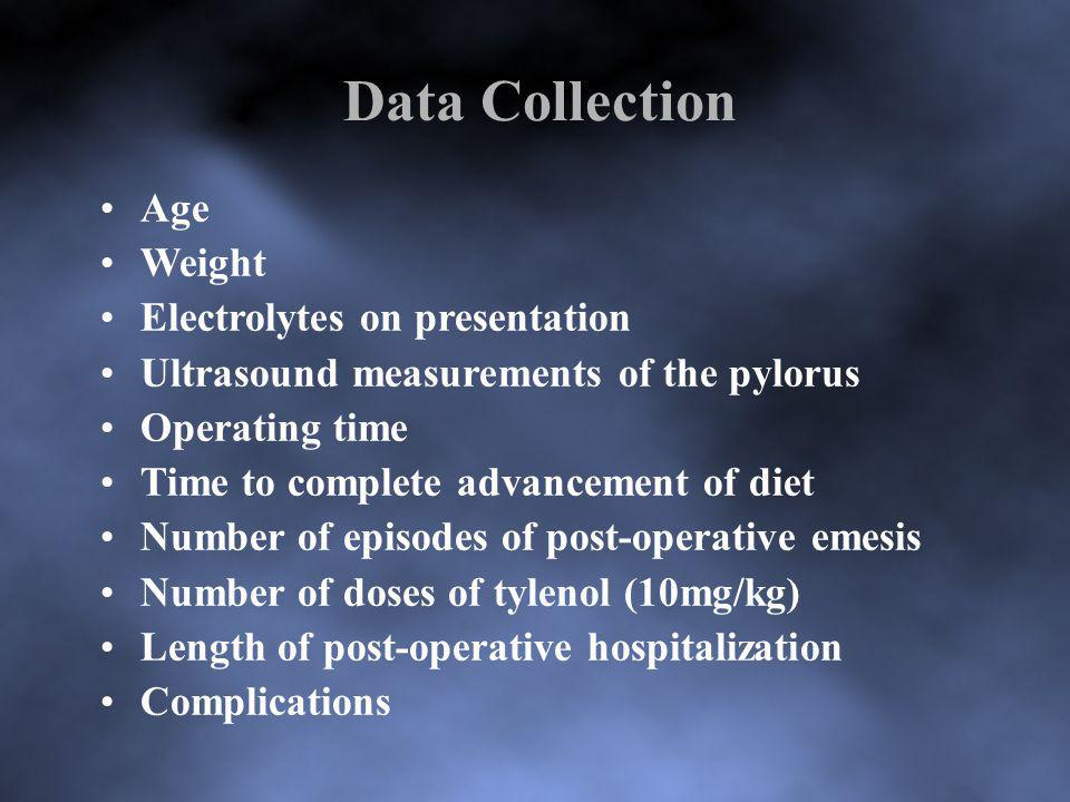 Data Collection Age Weight Electrolytes on presentation