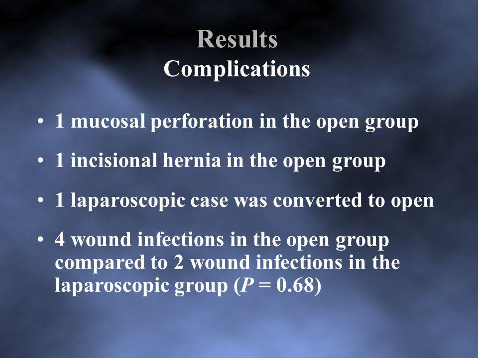 Results Complications