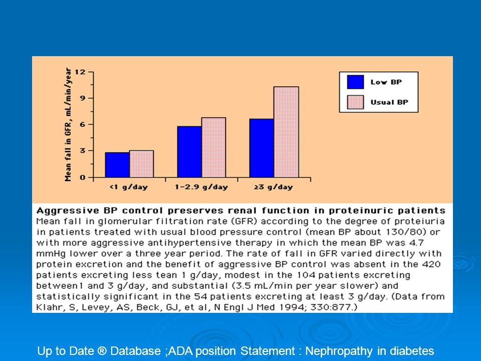 Up to Date ® Database ;ADA position Statement : Nephropathy in diabetes