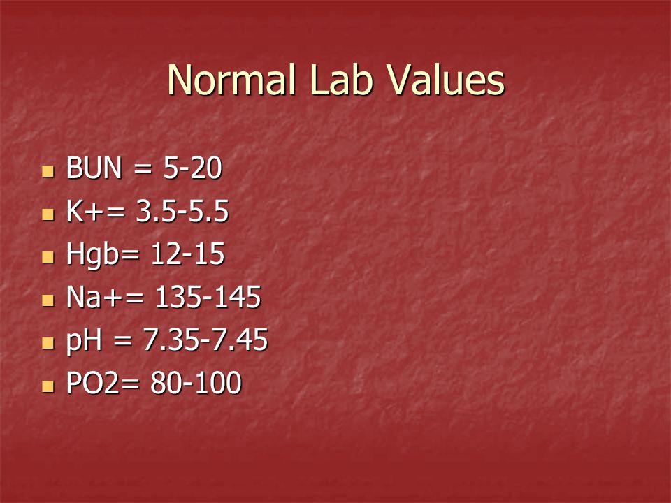 Normal Lab Values BUN = 5-20 K+= 3.5-5.5 Hgb= 12-15 Na+= 135-145