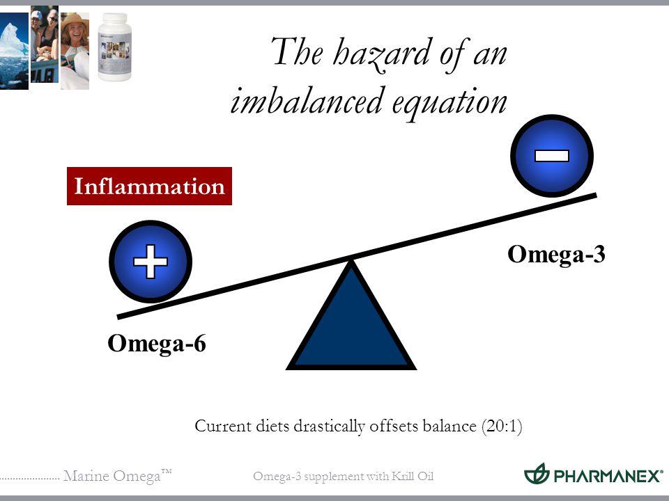 The hazard of an imbalanced equation